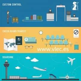 En el aeropuerto: Frases útiles en ingles
