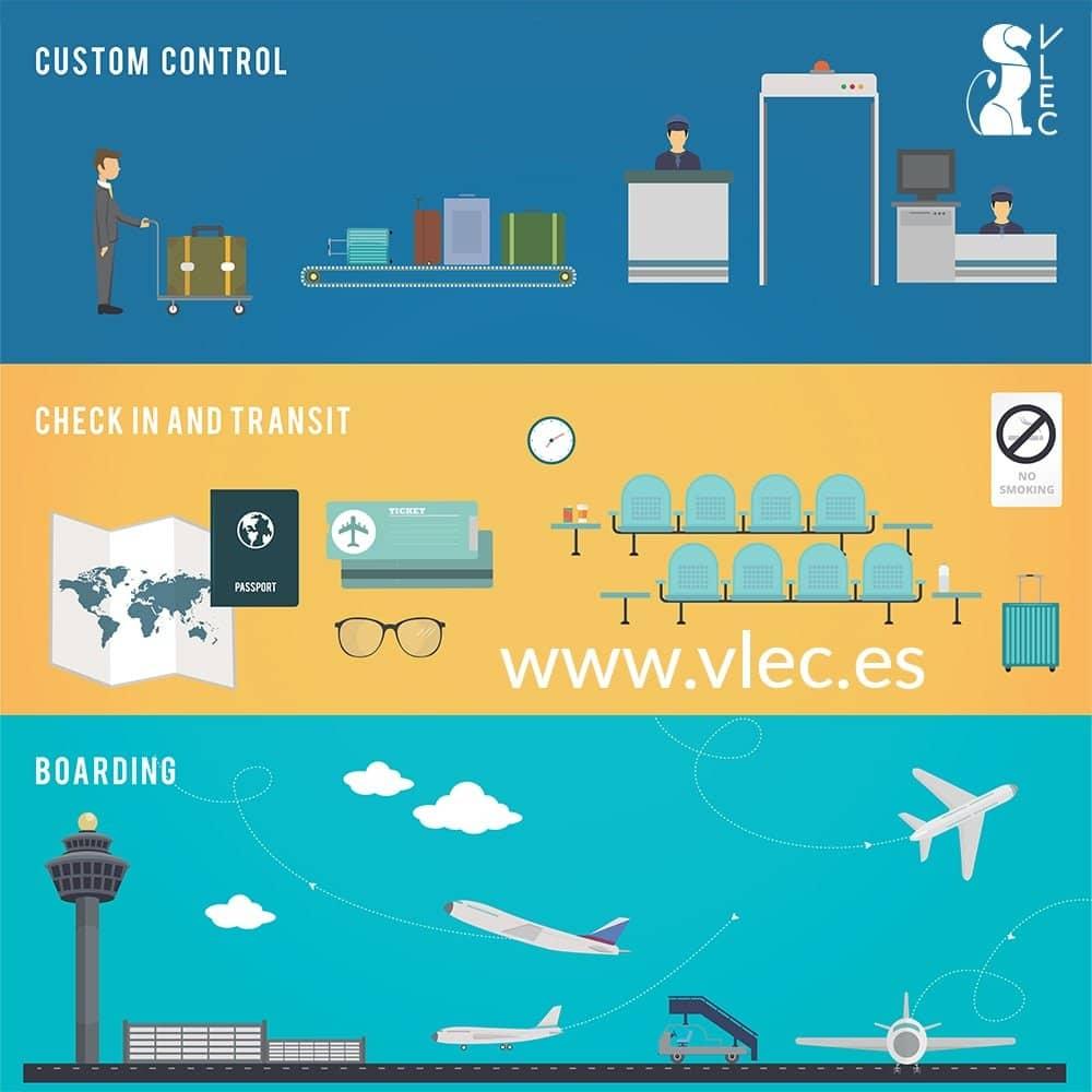 Aeropuerto Frases utiles